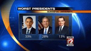 Obama worst President since WW2?
